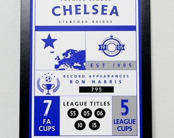 Chelsea FC Infographic Poster