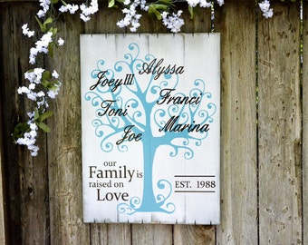 Custom Painted Family Tree Sign on Wood Pallet Aqua White