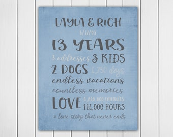 ANY YEAR, Anniversary Gift for Wife, 13th Year Anniversary, Husband, Parents, Grandparents, Canvas, Thirteen Year Anniversary Gift for Men