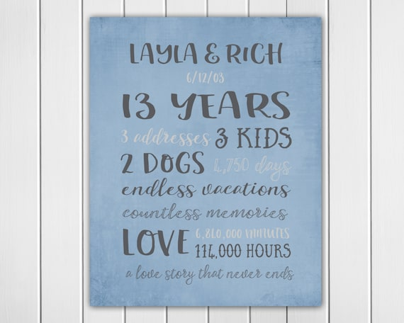 Thirteenth Wedding Anniversary Gift: ANY YEAR Anniversary Gift For Wife 13th Year Anniversary