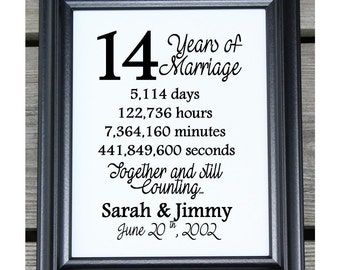 ... wedding gift 14 years together 14 years of marriage 14th anniversary