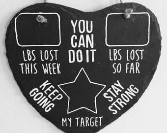 Weight loss slate