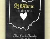 Recipe Book Customized, Personalized Recipe Book, Recipe Journal, Newlywed Gift Idea, Wedding Gift, Wedding Favor