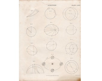 1860 ANTIQUE ASTRONOMY ENGRAVING original antique science celestial print