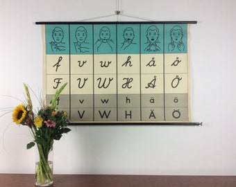 Vintage pull down school chart, Sign language (the alphabet)