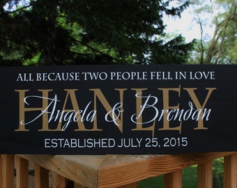 Family name signs, last name sign, Custom Wooden signs, Personalized Wedding Signs, Custom wedding gift, Established family sign, Plaque