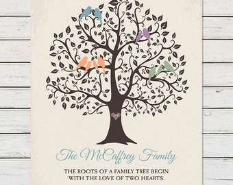 Personalized FAMILY TREE GIFT to Parents, Anniversary Gift for Parents, Family Tree Wall Art, Family Established Wall Art, Parents Thank You