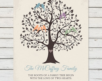 PERSONALIZED FAMILY TREE, Gift for Parents, Anniversary Gift, Family Tree Art, Family Established, Parents Thank You