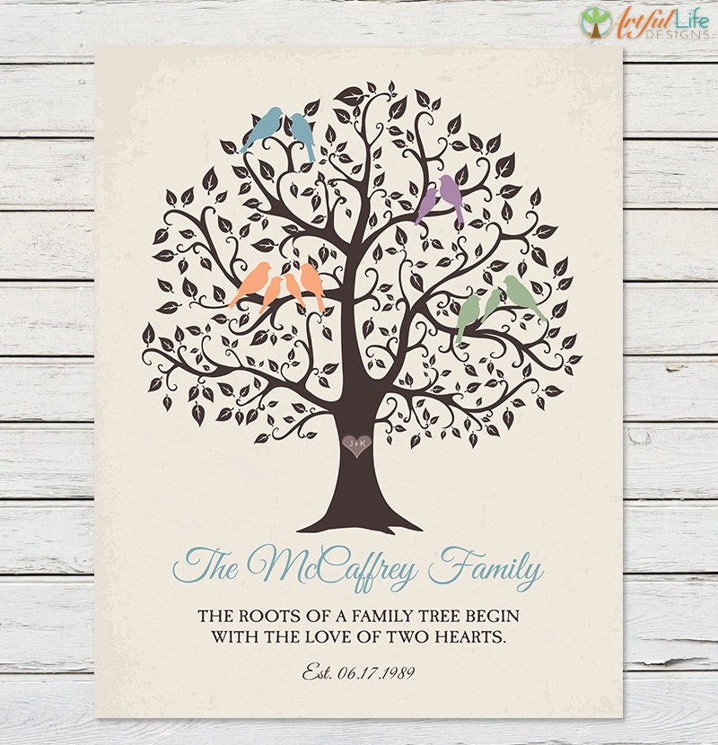 Personalized family tree gift to parents anniversary gift for for Family tree gifts personalized