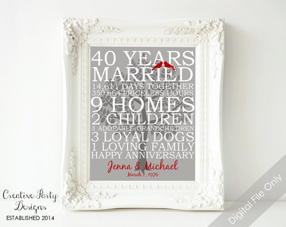 35 Wedding Anniversary Gift For Parents: Items Similar To 40th Wedding Anniversary Gift