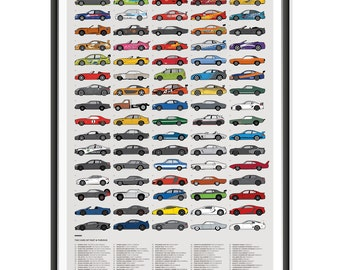 Cars of Fast and Furious Poster