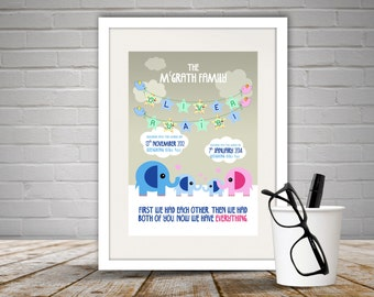 Personalised Baby Print Unframed