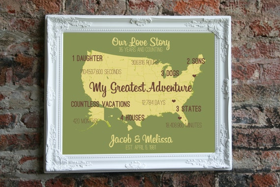 35th Wedding Anniversary Gift Ideas For Parents: 35th Anniversary Gift 35th Wedding Anniversary Gift By