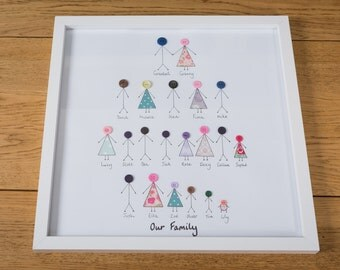 Personalised Family Tree Button Picture - Framed