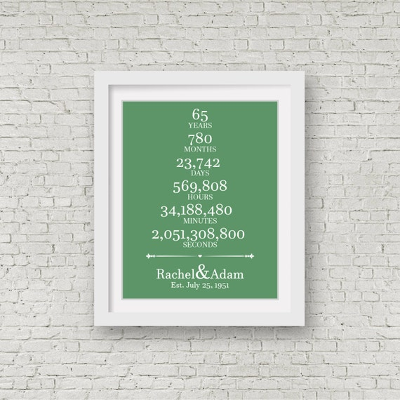 65 Wedding Anniversary Gift: 65th Anniversary Wedding Gift For Parents 65 Year By