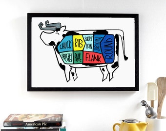 Cow Butcher Diagram - Mid Century Style cuts of beef poster