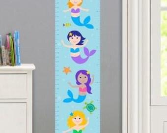 Girls Personalized Mermaids Canvas Growth Chart, Girls Bedroom Decor, High Quality Canvas Growth Chart, Nursery Wall Decor, Mermaids, Ocean