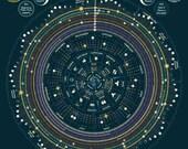"Lunar | Moon | Astrology | 2017 Astrology Calendar - Cosmic Calendar with Zodiac, Chakras as Mandala Art / Chart] 18""x24"" Full Color Poster"