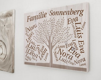 Family name, door sign, wood, gift family