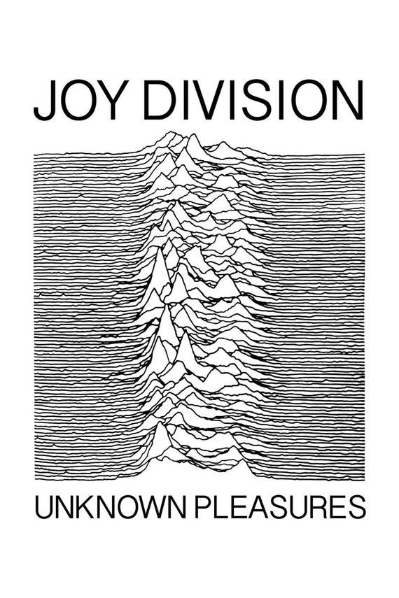 joy division poster print record album cover new order poster