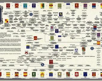 Edward Howell Genealogy Chart, Founder of Southampton, NY