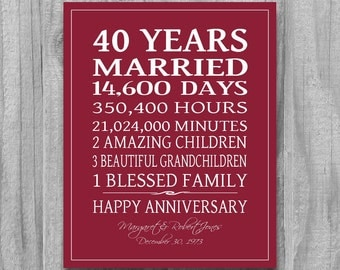 4Oth Anniversary Gift RUBY Personalized Art CUSTOM Love Story Stats Marriage Subway Sign Print UNIQUE  Your Colors