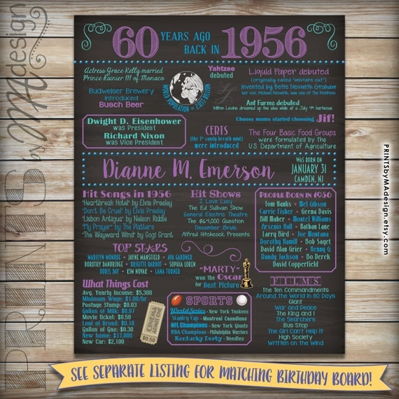 60Th Birthday Invitation 1956 Chalkboard By Printsbymadesign