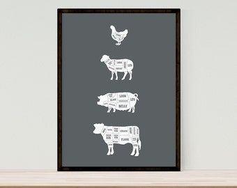 Butcher poster – Butcher chart poster – Butcher diagram poster – Meat cuts poster – Kitchen art – Kitchen poster – Food poster – BUT002