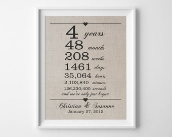 4 years together | Linen Anniversary Print | 4th Wedding Anniversary Gift | Weeks Days Hours Minutes Seconds | Gift for Husband Wife
