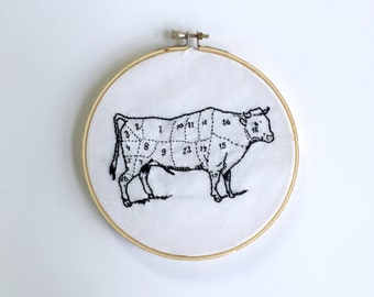 Beef Cuts Embroidered Hoop Art