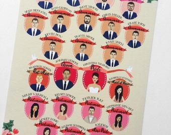 Bridal Party Portrait Programs (Profiles) : Custom Illustrated, Design Fee