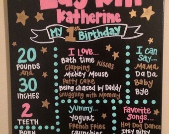 16x20 Birthday Canvas- Customize to any theme!
