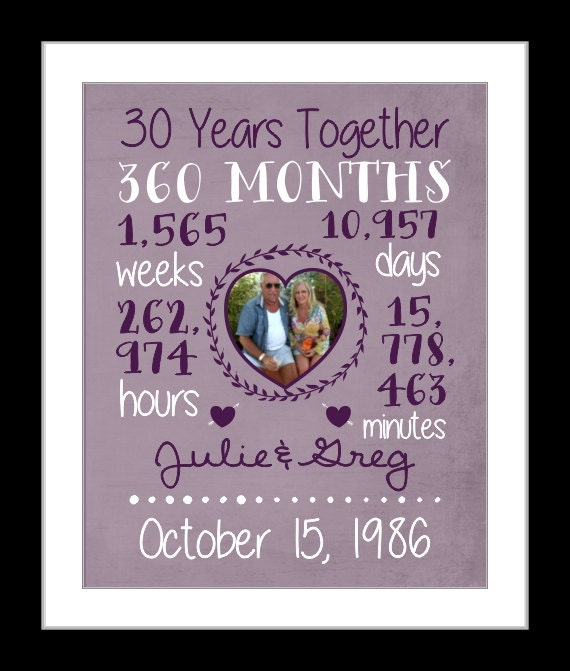Any Or 30 Year Anniversary Gift, For Parents Anniversary Mom And Dad ...