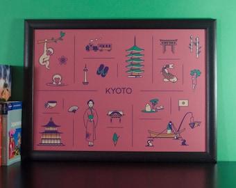 Kyoto Travel Print