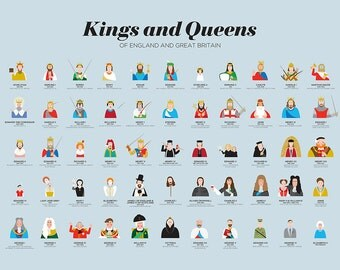 Kings and Queens of England and Great Britain Fine Art Print