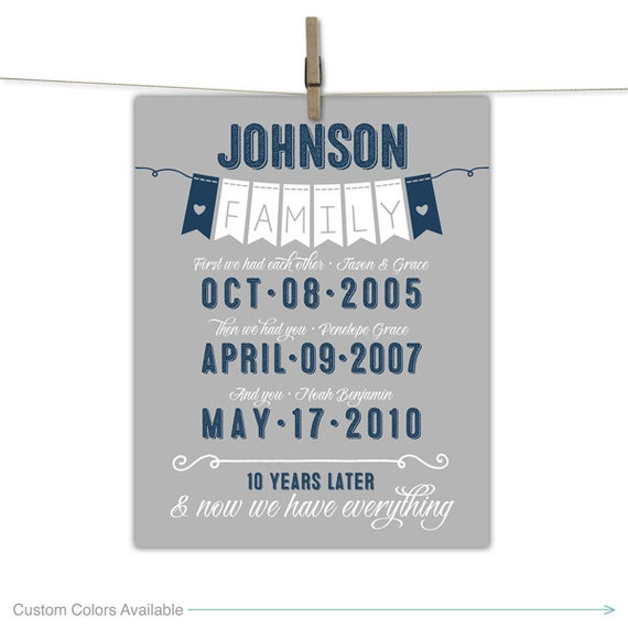 10 Year Anniversary Gift For Him Or Her By Willowlaneprints
