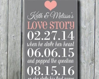 Personalized Wedding Love Story Important Date Sign,Wedding Gift,Anniversary Gift,Custom Special Date Sign,1st 5th 10th Anniversary