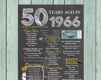 1966: 50 Years Ago Chalkboard Sign Digital File *****INSTANT DOWNLOAD****