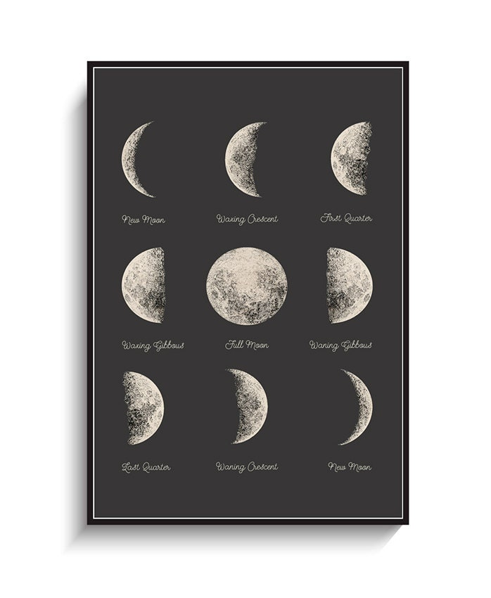 Candid image inside moon phase printable