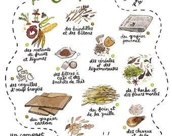 Composting Poster - Version Française!