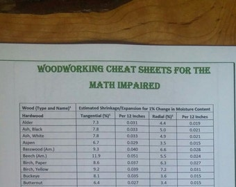 Woodworking Cheat Sheet - Shrinkage and Expansion
