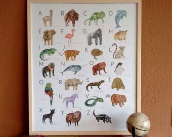 Alphabet poster. Wall art. Digital print.
