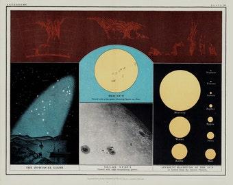 1900s Antique print of ASTRONOMY. Zodiacal light, the sun, Solar pots, sun magnitude