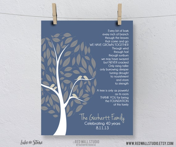 30th Anniversary Poems For Parents: 30th 40th 50th Wedding Anniversary Gift For By RedWallStudio