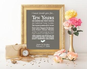 10th anniversary gift - personalised anniversary print- anniversary present- typographic 10th anniversary - tenth anniversary