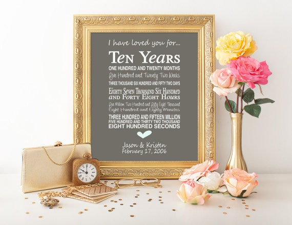 Wedding Gifts First Year Anniversary : 10th anniversary giftpersonalised anniversary print- anniversary ...