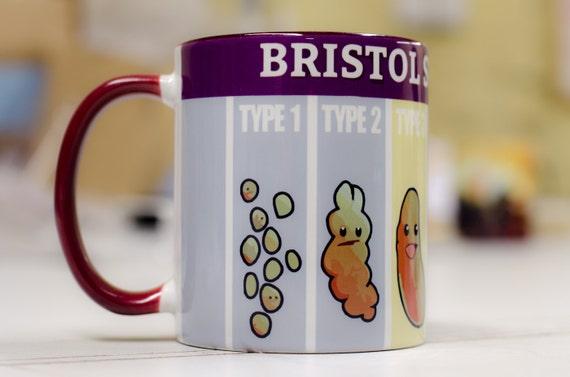 Bristol Stool Chart Mug Cup Tea Coffee X Mas Funny By