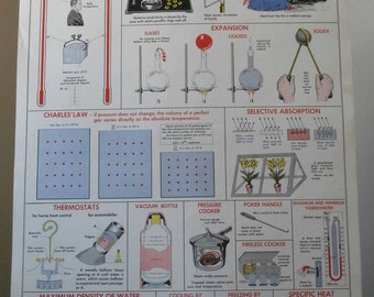 "Vintage 1955 ""HEAT"" Poster Teacher's General Science Chart  Page #12 Retro Scientific Large Educational Wall Hanging Classroom Display"