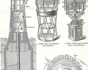 Antique Chart of Old Lighthouses Inner Workings Lamps Architecture Double Sided Print