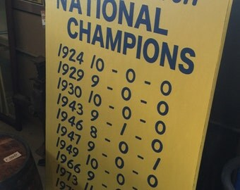 ND Championship Sign Replica